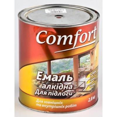 Алкидная эмаль краска для пола Comfort ПФ 266 красно-коричневая 2,8 кг